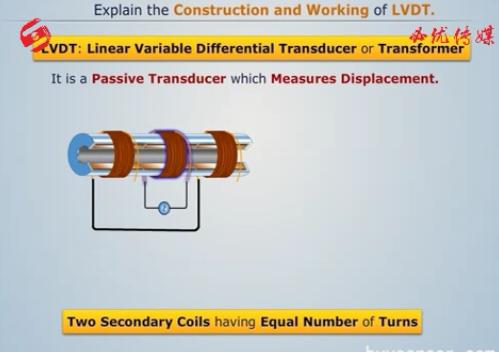 LVDT是线性可变差动变压器缩写,属于直线位移传感器。工作原理简单地说是铁芯可动变压器。它由一个初级线圈,两个次级线圈,铁芯,线圈骨架,外壳等部件组成。
