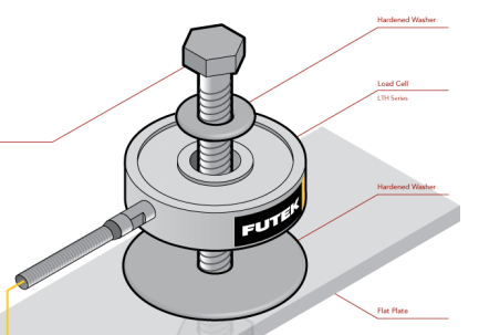 在机械建筑行业中,我们知道螺栓的拧紧力,用于判断紧固件是否合格。通过必优传感网中空型LW力传感器,测量紧固件、螺钉或螺栓预紧时的压力。