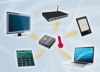 MEMS的全称是微型电子机械系统(Micro