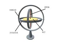 """陀螺仪一种用于测量角度以及维持方向的设备,原理是基于角动量守恒原理。我们来看看陀螺仪的动态原理图,中间金色的那个转子则是我们的""""陀螺"""""""