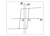 磁通门传感器是利用被测磁场中高导磁率磁芯在交变磁场的饱和激励下,其磁感应强度与磁场强度