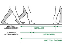 现如今,很多现代人都非常注重自己的日常锻炼,计步作为一种有效记录监控锻炼的监控手段,被广泛应用在移动终端的应用中