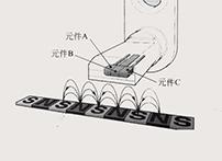 磁圈感应式轮速传感器的工作原理很简单。齿顶和齿隙与磁极的距离都不一样,当齿圈转动的时候就会在感应线圈