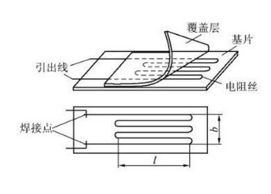 拉压力传感器又叫电阻应变式传感器,隶属于称重传感器系列,是一种将物理信号转变为可测量的电信号输出的装置。