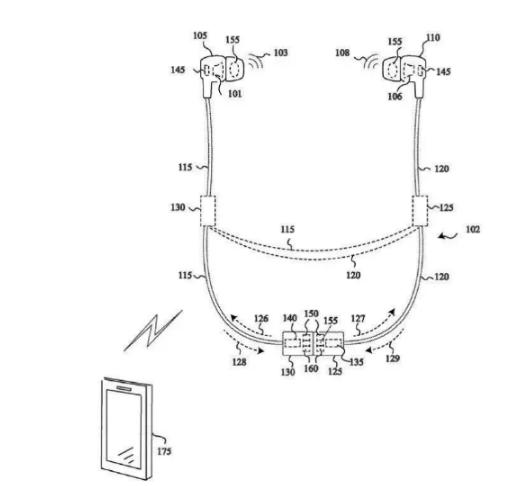 该专利描述了一种新的耳机设计,其不仅包含可调电缆,而且还包括若干传感器,这些传感器具有一系列功能,例如在移除耳机时自动暂停音乐播放,其也被直观地称为具有可调电缆系统的音频耳机。