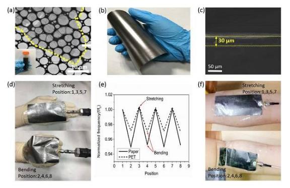具有超高电子迁移率和超强机械韧性的石墨烯在太阳能电池、散热器、柔性电子器件等领域中极具发展前景。