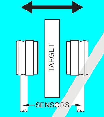 随着微机电系统(MEMS)技术和精密机械加工技术的发展,越来越多的微小零件被加工制造出来,需要通过装配实现完整功能。