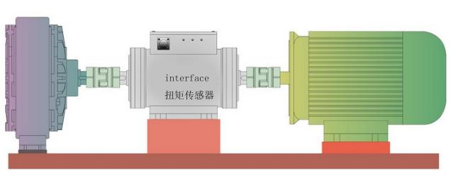 扭矩是电机试验中一个重要的参数,尤其是在电机效率评测中扭矩更是一个不可或缺的被测量,扭矩测量的准确性直接关系到电机效率的评测的正确性。