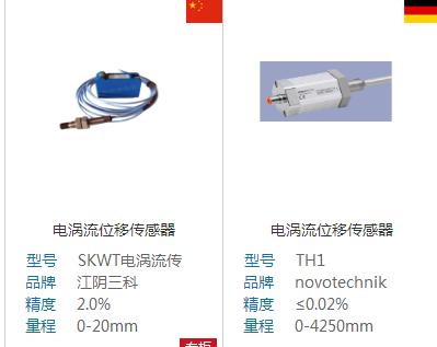 根据其原理可以得知,对于一个已定的涡流传感器,其输出电压与振动传感器头部线圈和导体之间距离成正比。