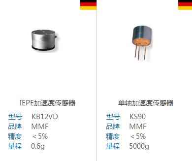 由于压电材料自身特性,敏感芯体的结构设计和制造精度偏差使传感器不可避免地对横向振动产生输出信号,其大小由横向输出和垂直方向输出的比值百分数来表示。