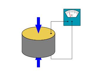 能够测量压力并提供远传电信号的装置统称为压力传感器。压力传感器是压力检测仪表的重要组成部分,其结构型式多种多样,常见的型式有应变式、压阻式、电容式、压电式、振频式压力传感器等。
