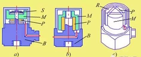 压电加速度传感器因其频响宽、动态范围大、可靠性高、使用方便,受到广泛应用。在一般通用振动测量时,用户主要关心的技术指标为:灵敏度、频率范围,内部结构、内置电路型与纯压电型的区别等。