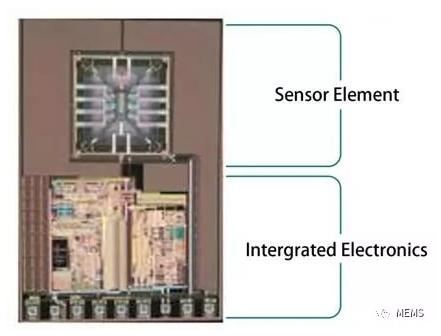 """据麦姆斯咨询报道,如今的压力传感器几乎与上世纪90年代的""""运算放大器(op-amp)""""一样普遍。从消费者的智能手机到世界上工艺最复杂的工厂里精密控制仪表,压力传感器的应用遍布其中。"""