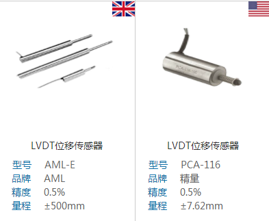 LVDT(Linear