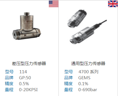 差压传感器DPS(Differential