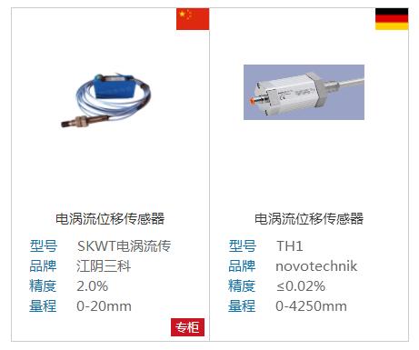 电涡流测量原理是一种非接触式测量原理。这种类型的传感器特别适合测量快速的位移变化,且无需在被测物体上施加外力。