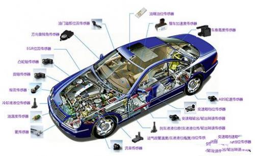 随着汽车电子技术、嵌入式技术和虚拟仪器技术的迅速发展和应用,汽车电子控制在控制的精度、范围,适应性和智能化等多方面有了较大发展,实现了汽车的全面优化运行。
