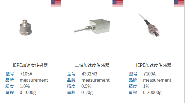 加速度传感器有两种:一种是角加速度传感器,是由陀螺仪改进过来的。另一种就是线加速度传感器。它也可以按测量轴分为单轴、双轴和三轴加速度传感器。