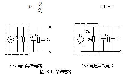 根据压电元件的工作原理及上节所述的两种等效电路,与压电元件配套的测量电路的前置放大器也有两种形式:一种是电压放大器。另一种是电荷放大器