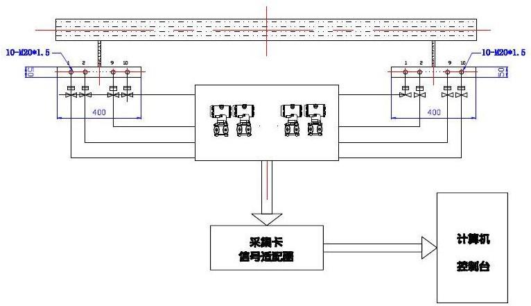 """差压测量系统为""""管道内油气水流速变化性能测试试验""""设计,可以测量、存储、显示管道内压差变化参数及曲线,打印试验报告、性能曲线。"""