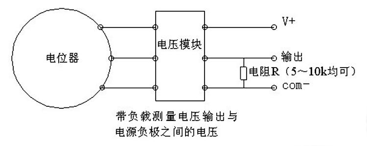 位移传感器输出信号有:电压信号、二线制电流信号、三线制电流信号、数字量信号、脉冲信号等。不同信号输出位移传感器接线PLC的方法各不相同。