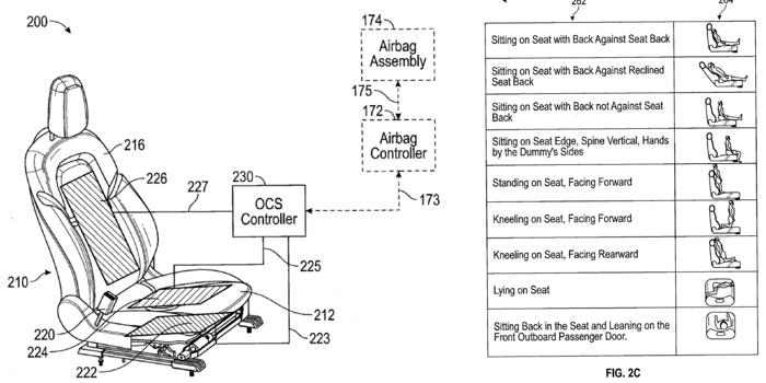 据外媒报道,根据特斯拉一份新专利申请,特斯拉目前正在研究一种新方法,可根据体重对乘员进行分类,以便在其车辆上部署更安全的安全气囊。