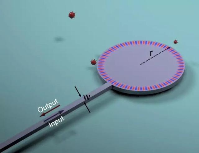 据美国密歇根理工大学官网近日报道,该校与宾夕法尼亚州立大学以及中佛罗里达大学的物理学家和工程师提出了一种高灵敏度的新型光学传感器。