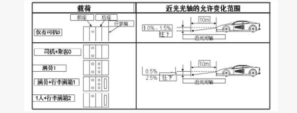 高度传感器的应用_高度传感器的作用